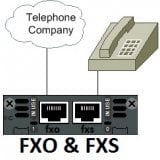 FXO & FXS DUAL GATEWAYS